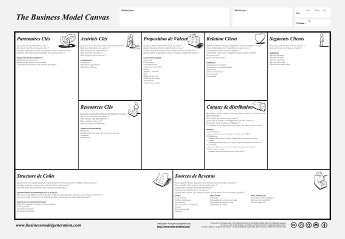 Business_model_canvas_en%20franc%CC%A7ais
