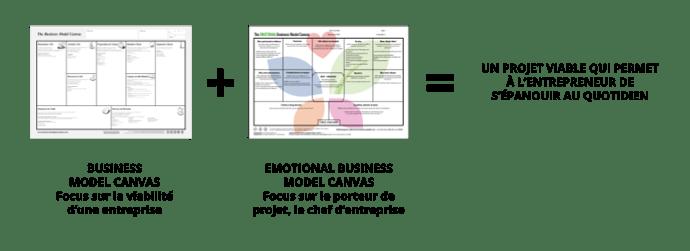 Proposition-de-2-articles-pour-le-blog-Salon-SME-Janvier-2018-e1517325317116